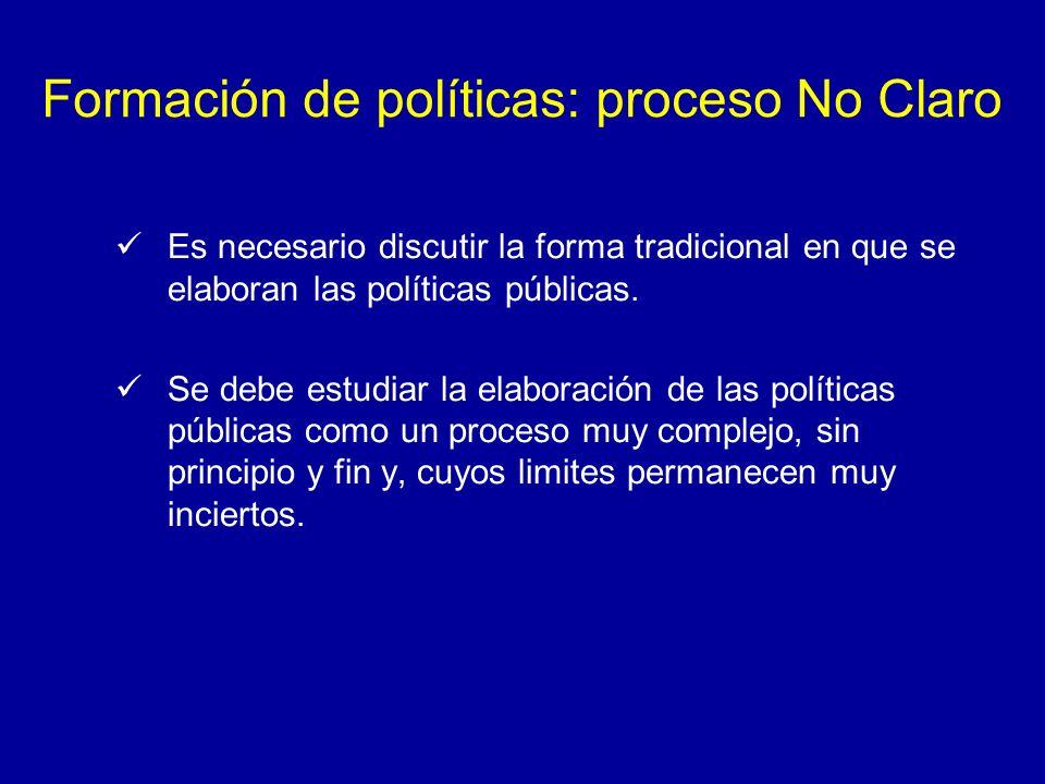 Formación de políticas: proceso No Claro