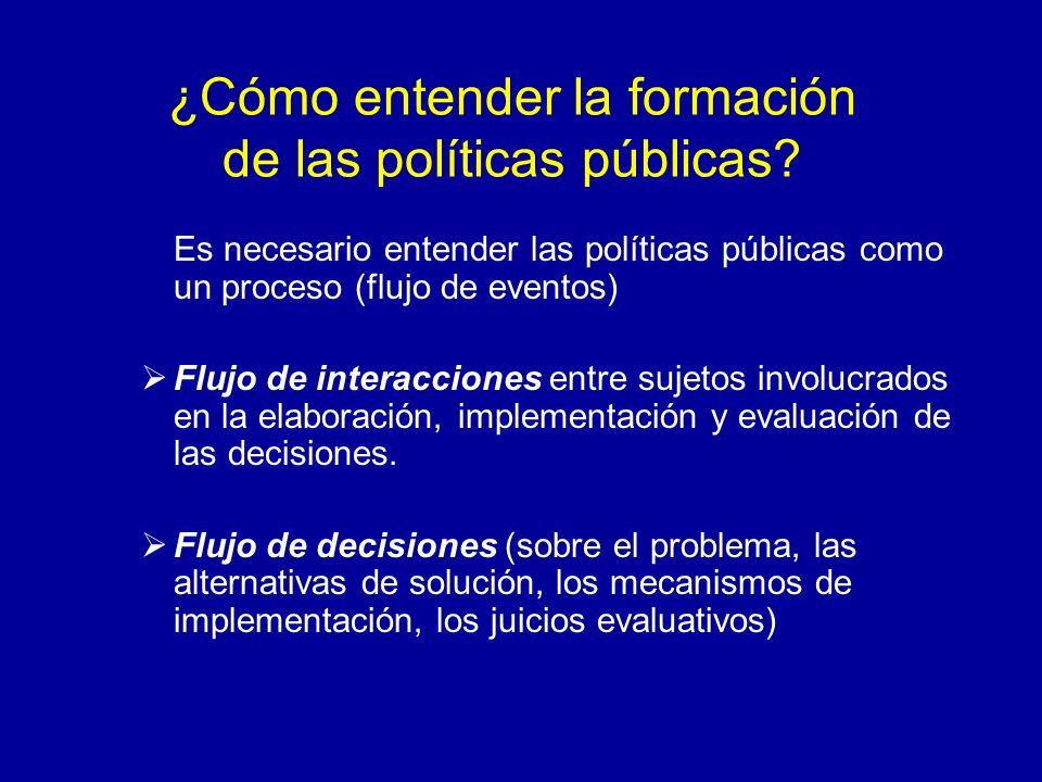 ¿Cómo entender la formación de las políticas públicas