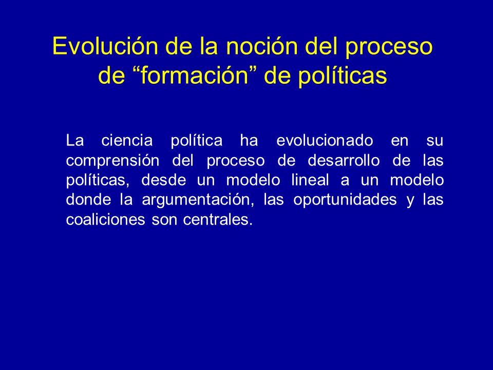 Evolución de la noción del proceso de formación de políticas