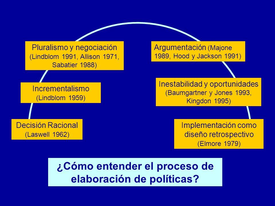 ¿Cómo entender el proceso de elaboración de políticas