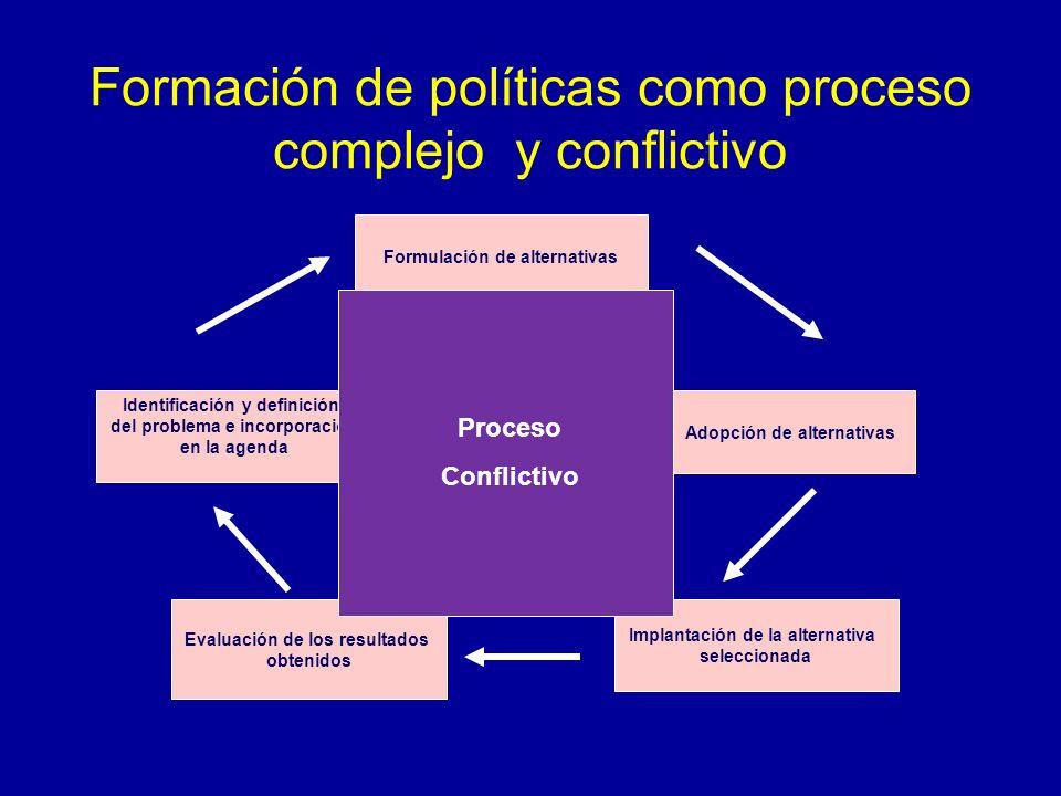 Formación de políticas como proceso complejo y conflictivo