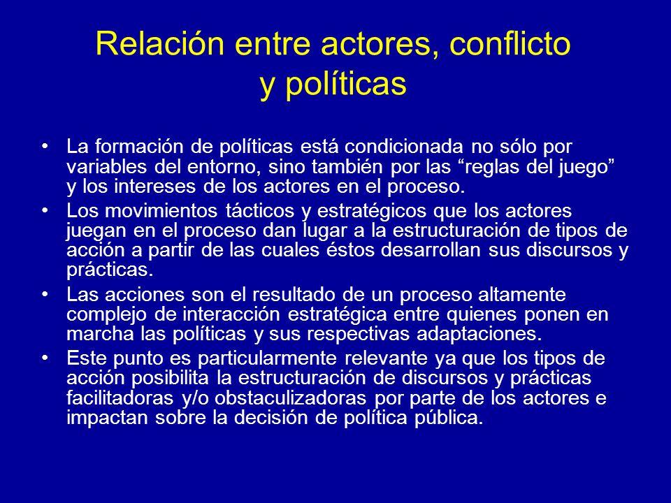 Relación entre actores, conflicto y políticas