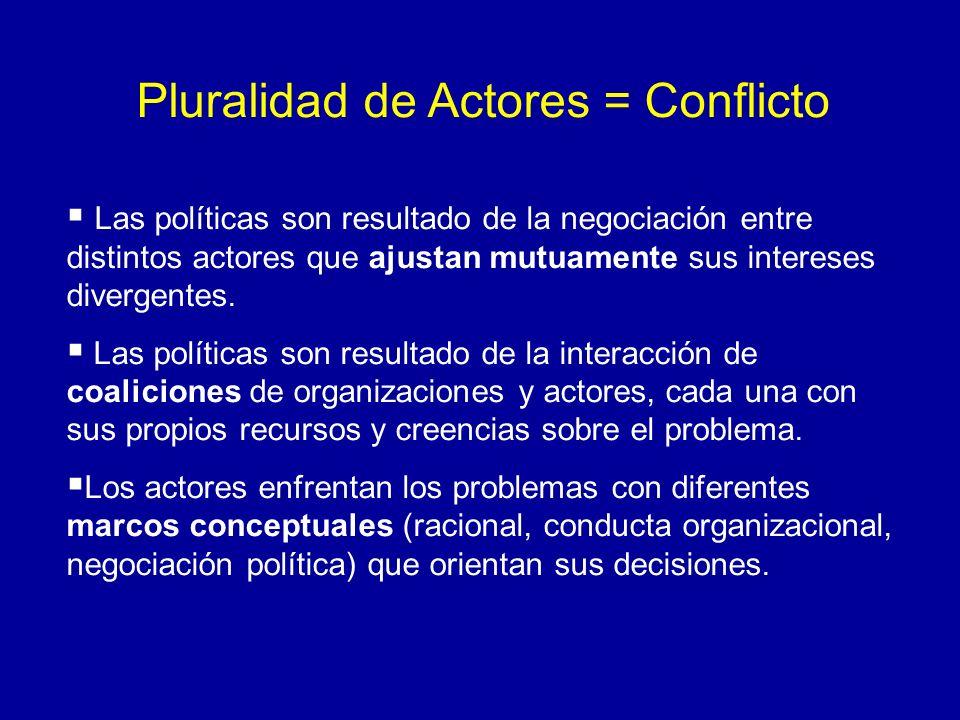 Pluralidad de Actores = Conflicto