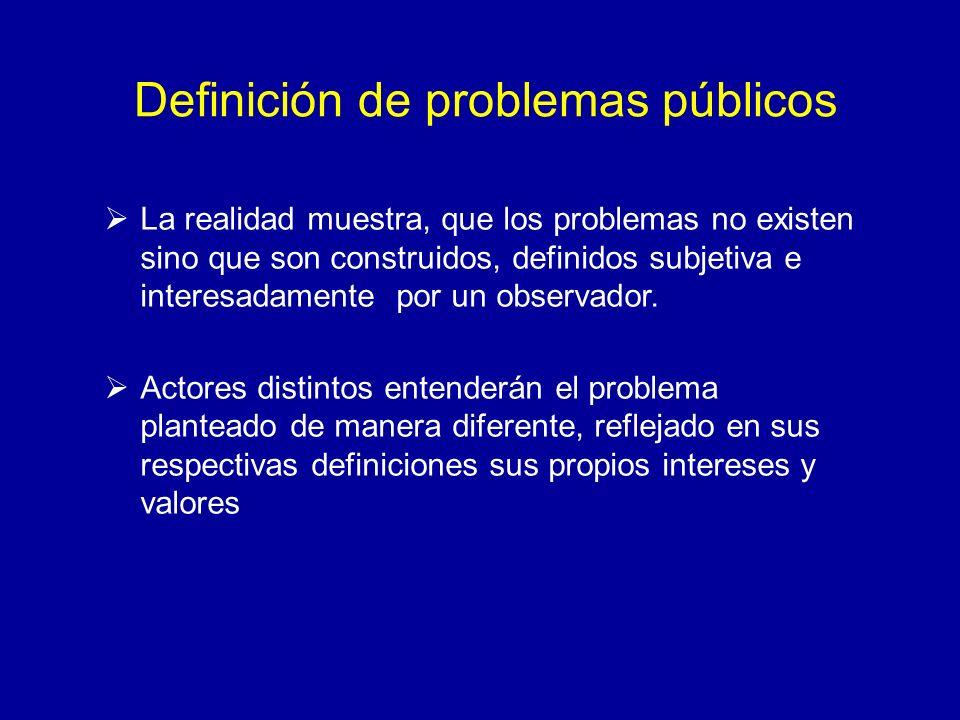 Definición de problemas públicos