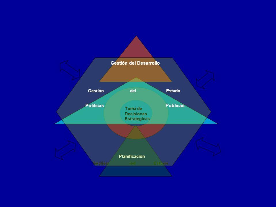 Planificación y gestión estratégica para las políticas públicas