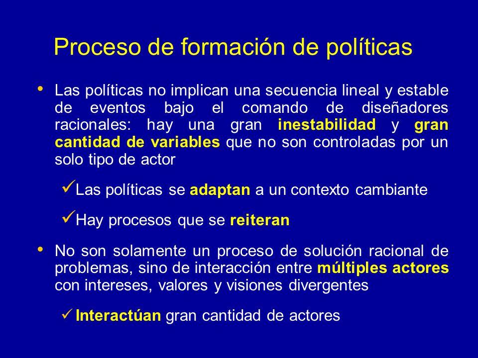 Proceso de formación de políticas