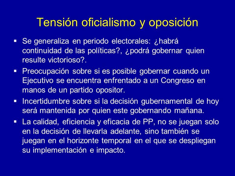 Tensión oficialismo y oposición