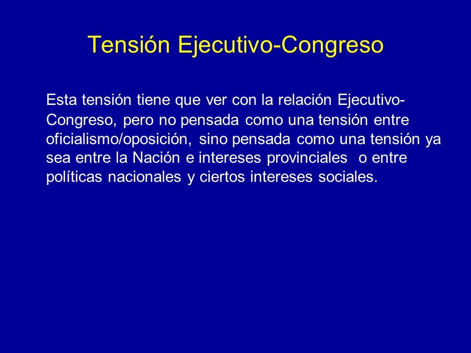 Tensión Ejecutivo-Congreso