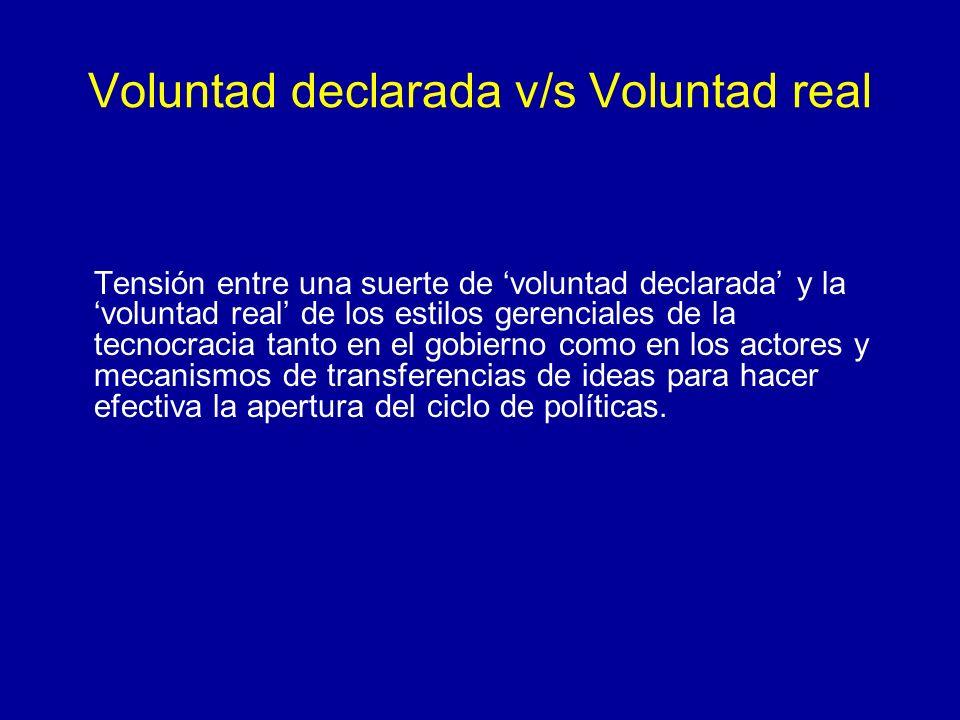 Voluntad declarada v/s Voluntad real