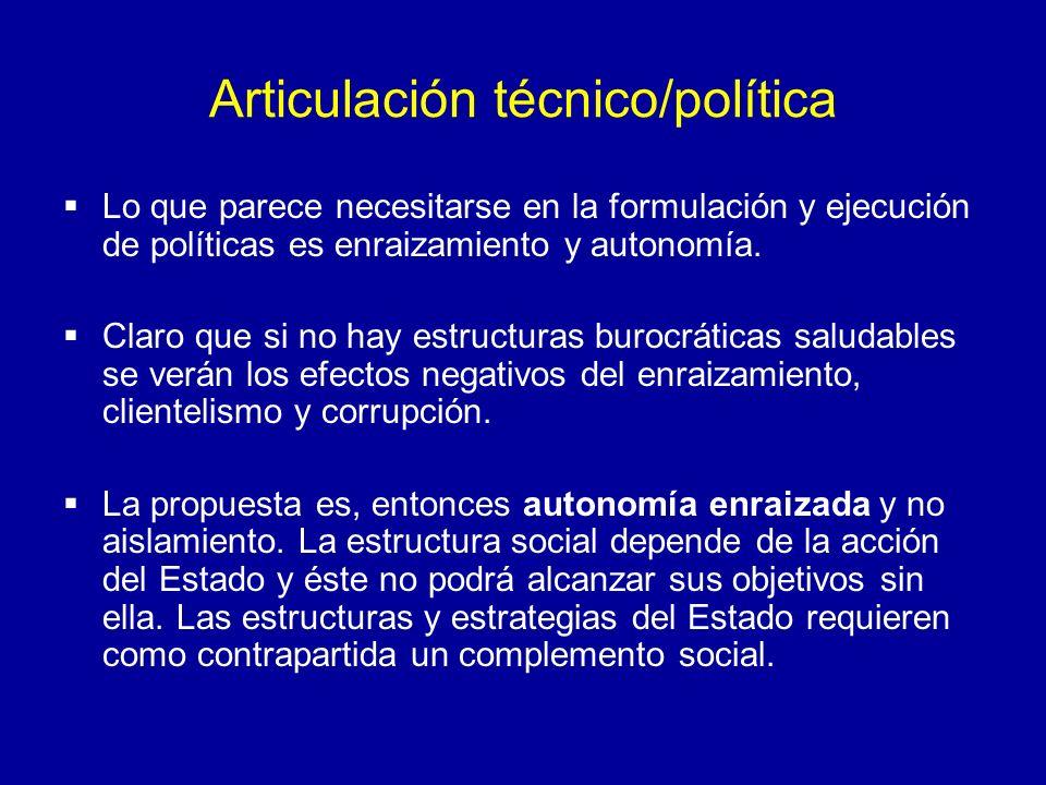 Articulación técnico/política