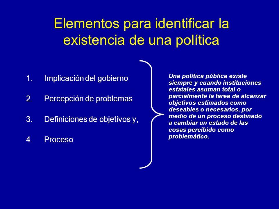Elementos para identificar la existencia de una política