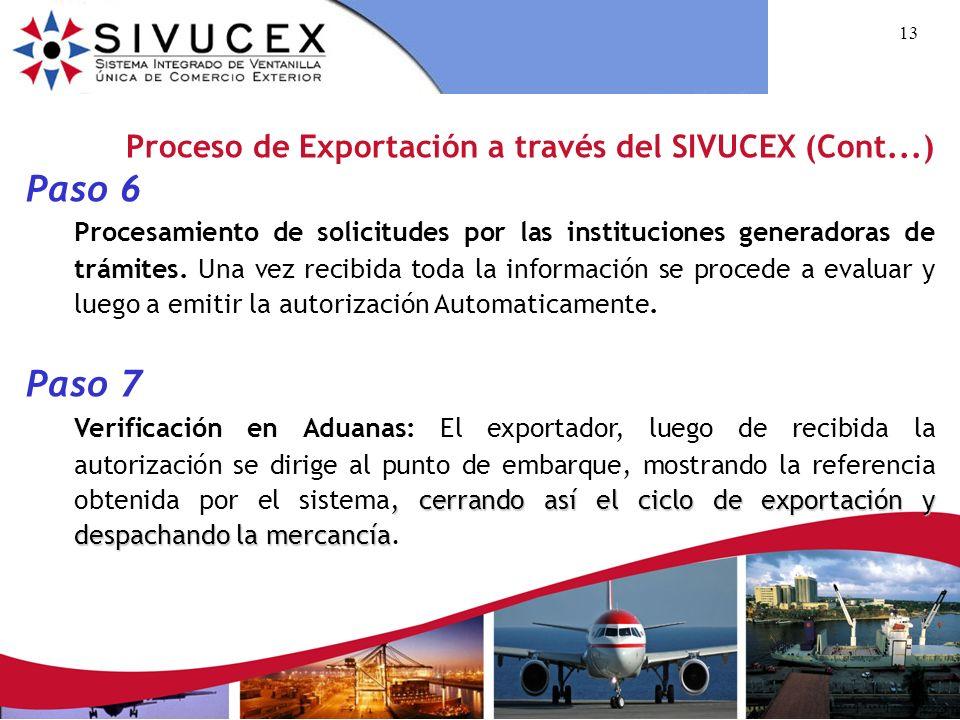Paso 6 Paso 7 Proceso de Exportación a través del SIVUCEX (Cont...)
