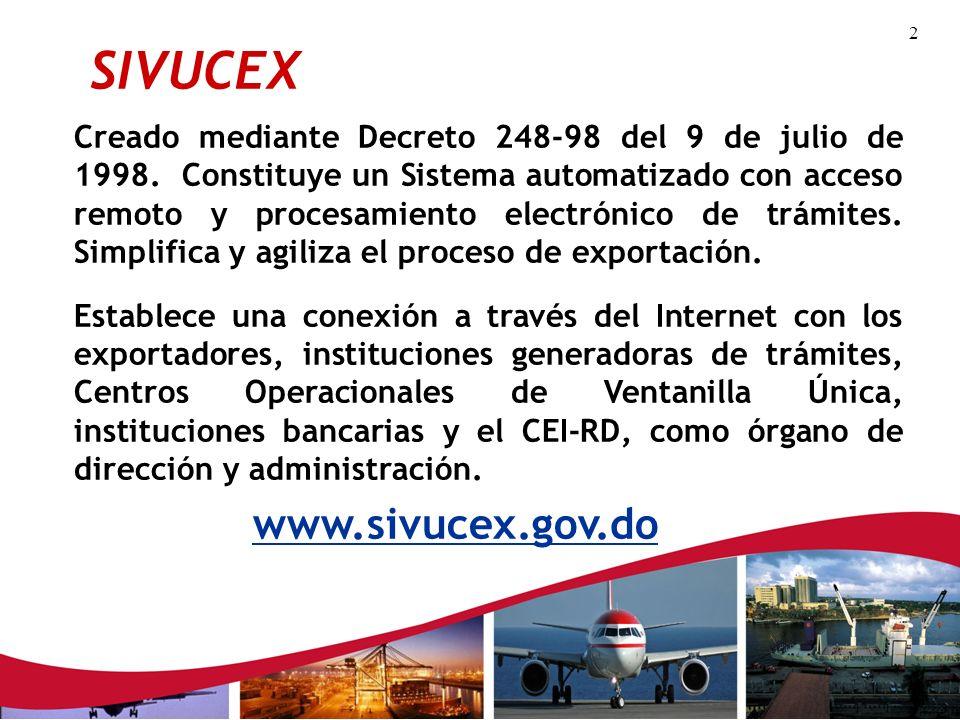 SIVUCEX www.sivucex.gov.do