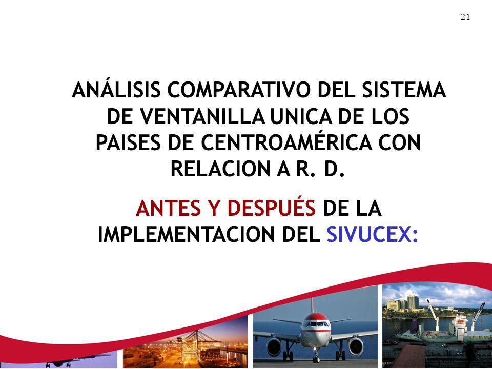 ANTES Y DESPUÉS DE LA IMPLEMENTACION DEL SIVUCEX:
