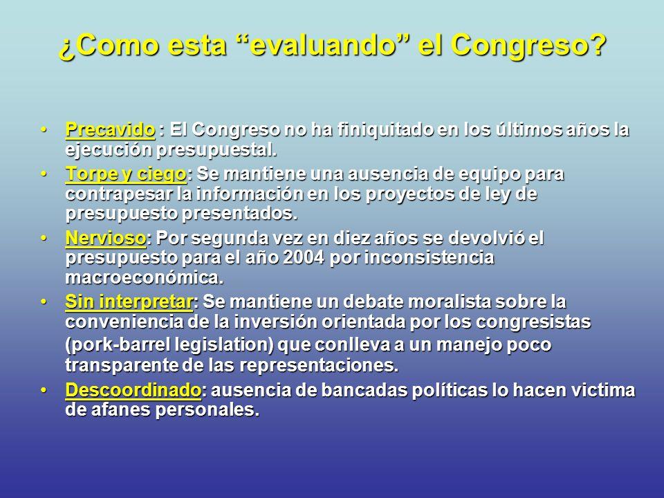 ¿Como esta evaluando el Congreso