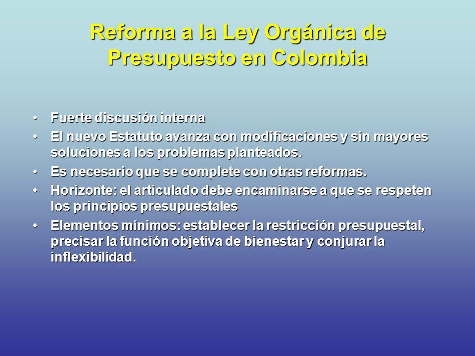 Reforma a la Ley Orgánica de Presupuesto en Colombia