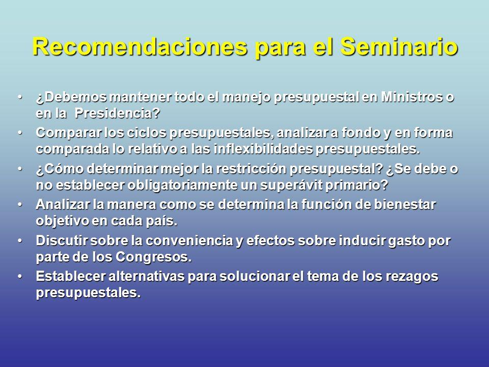 Recomendaciones para el Seminario