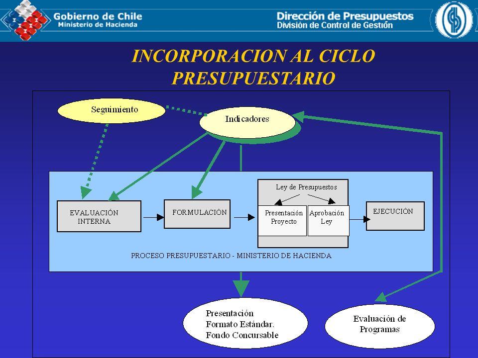 INCORPORACION AL CICLO PRESUPUESTARIO