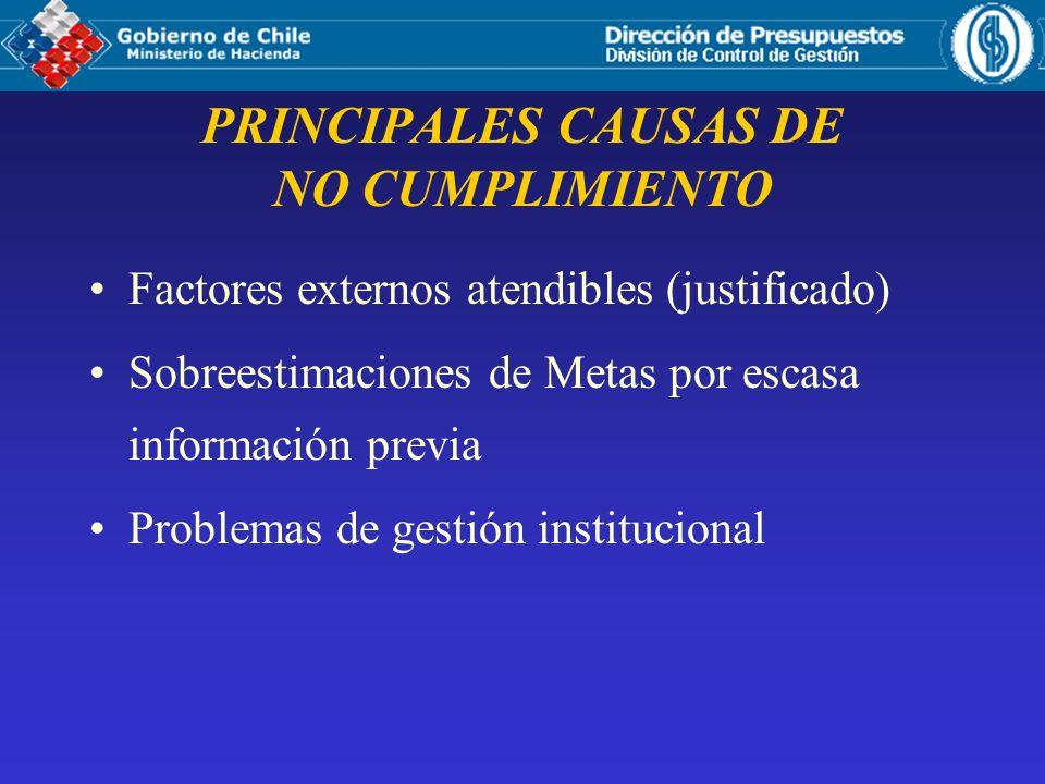 PRINCIPALES CAUSAS DE NO CUMPLIMIENTO