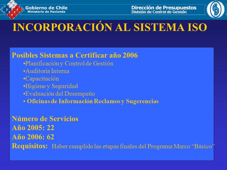 INCORPORACIÓN AL SISTEMA ISO