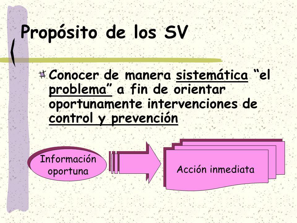 Propósito de los SV Conocer de manera sistemática el problema a fin de orientar oportunamente intervenciones de control y prevención.