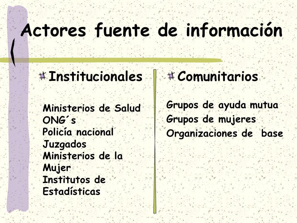 Actores fuente de información