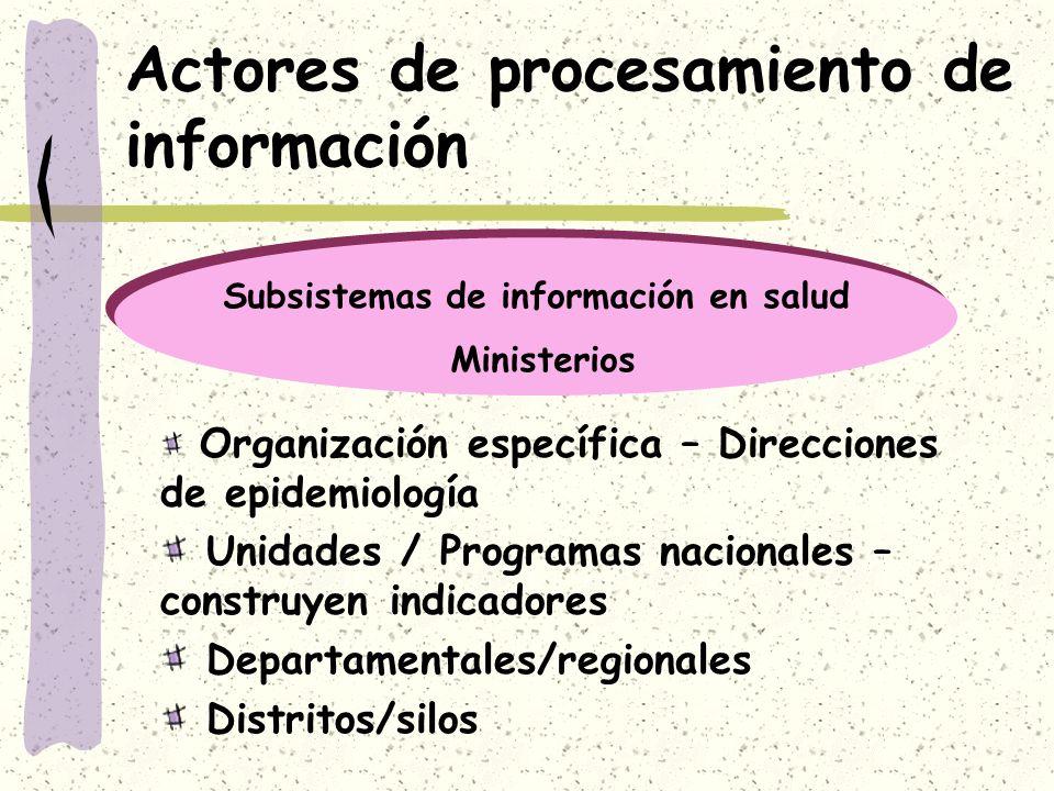 Actores de procesamiento de información