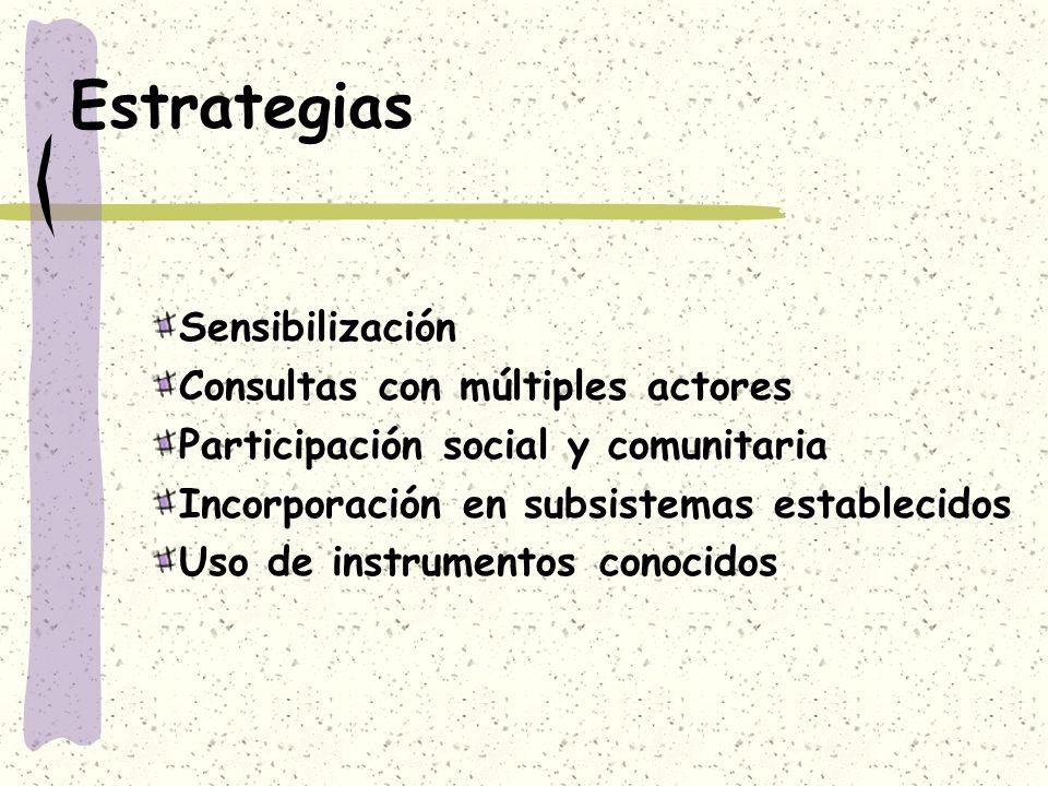 Estrategias Sensibilización Consultas con múltiples actores