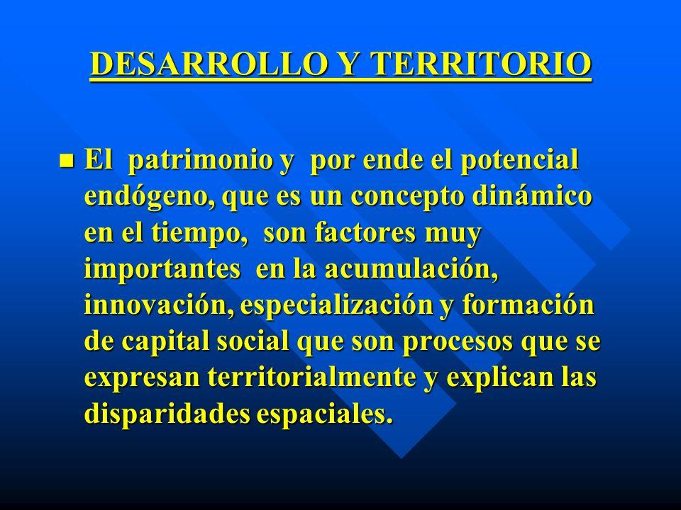 DESARROLLO Y TERRITORIO