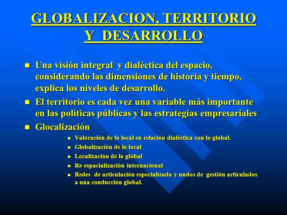 GLOBALIZACION, TERRITORIO Y DESARROLLO