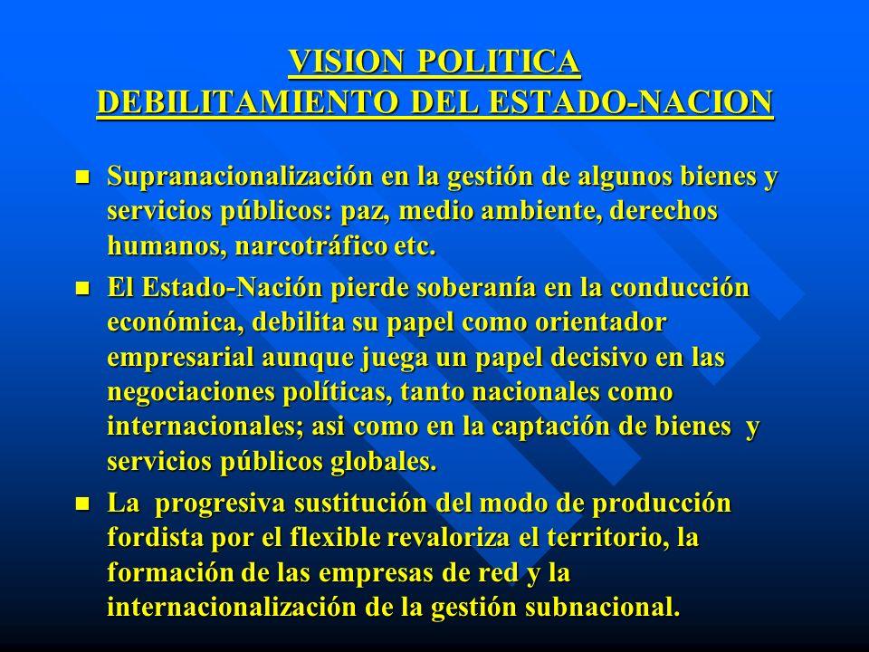 VISION POLITICA DEBILITAMIENTO DEL ESTADO-NACION