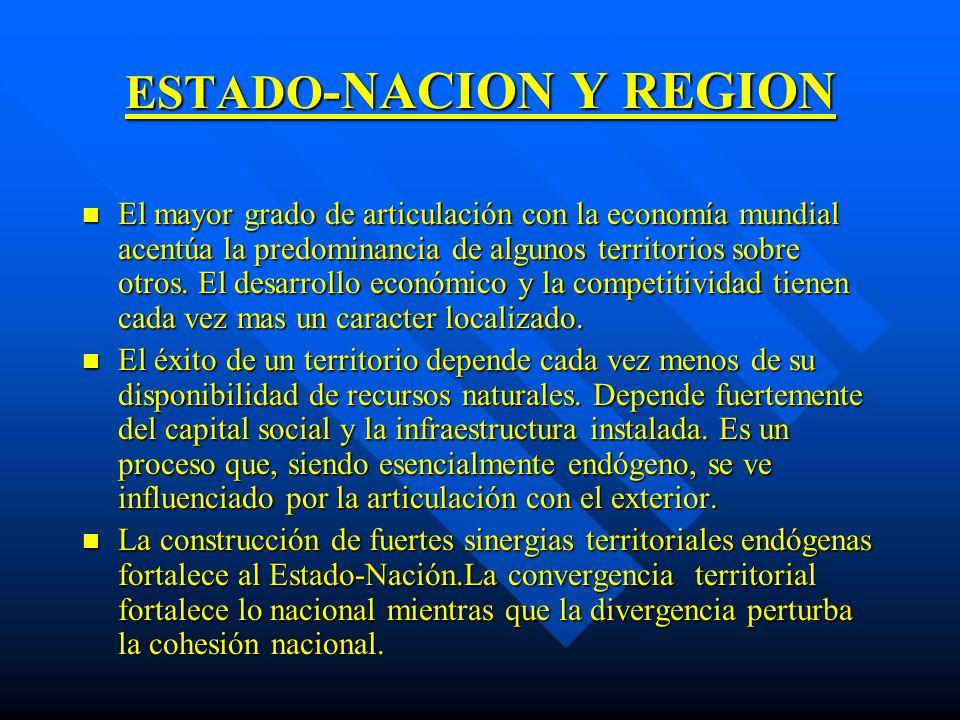 ESTADO-NACION Y REGION
