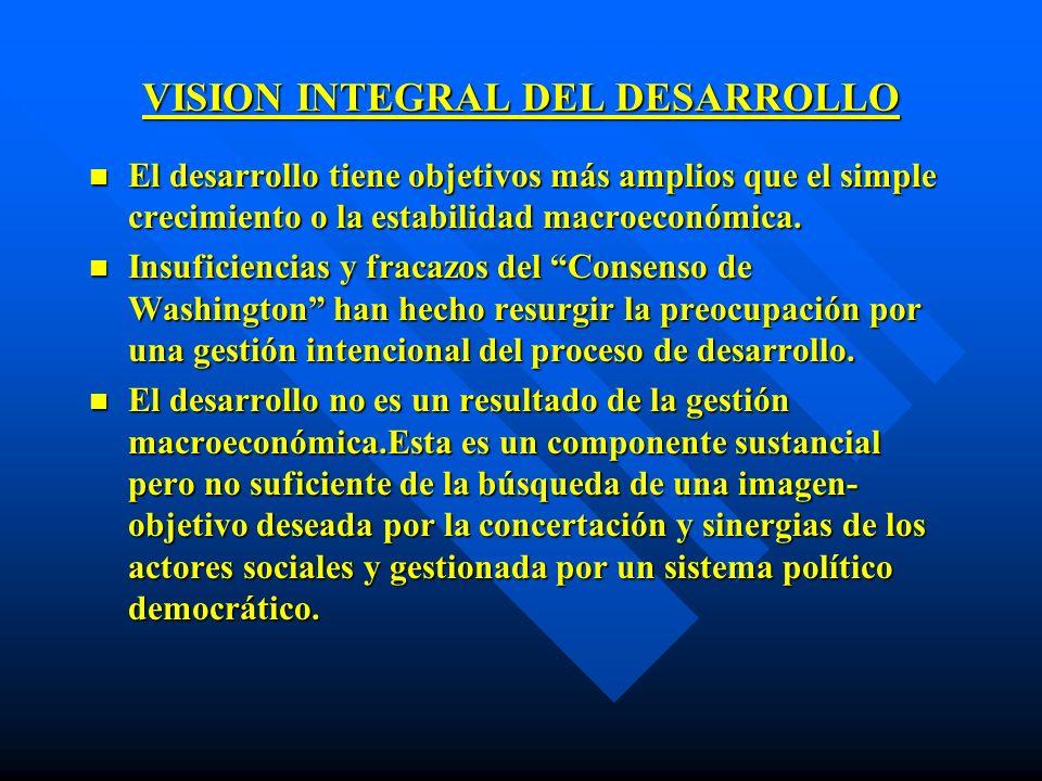 VISION INTEGRAL DEL DESARROLLO