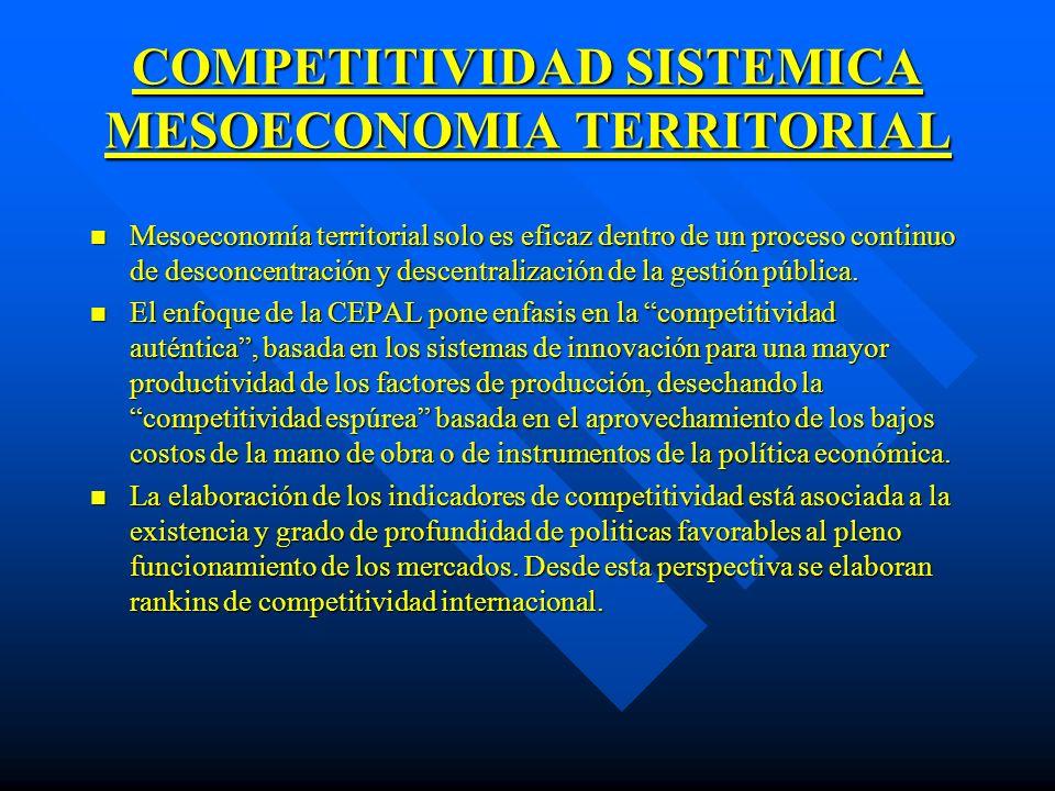 COMPETITIVIDAD SISTEMICA MESOECONOMIA TERRITORIAL