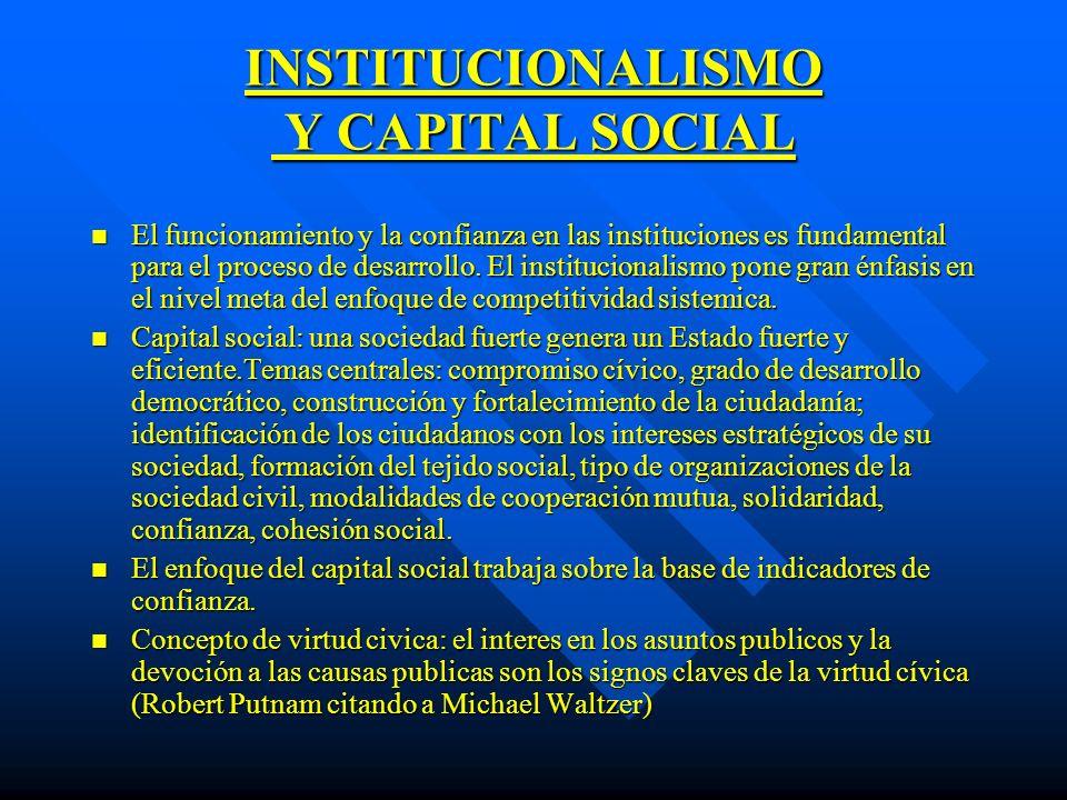 INSTITUCIONALISMO Y CAPITAL SOCIAL
