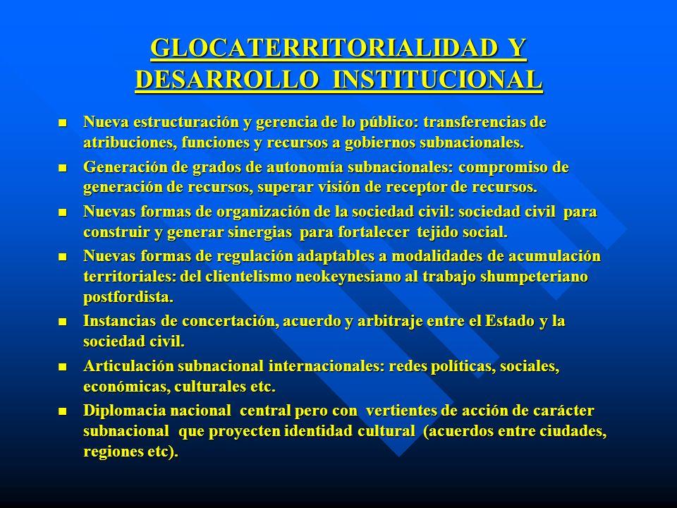GLOCATERRITORIALIDAD Y DESARROLLO INSTITUCIONAL