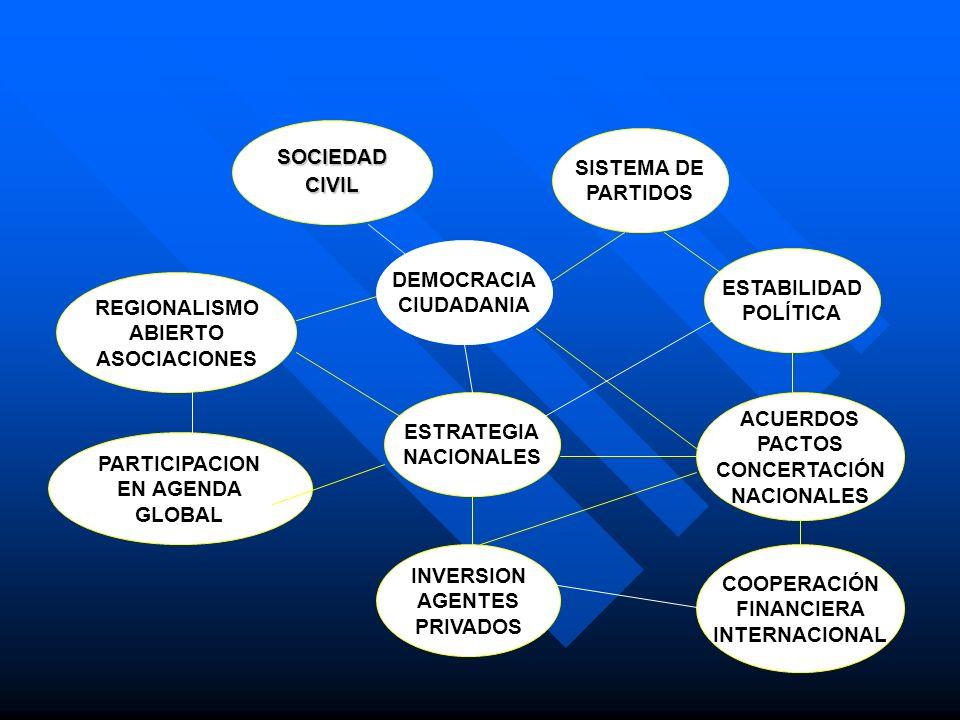 ACUERDOS PACTOS CONCERTACIÓN NACIONALES