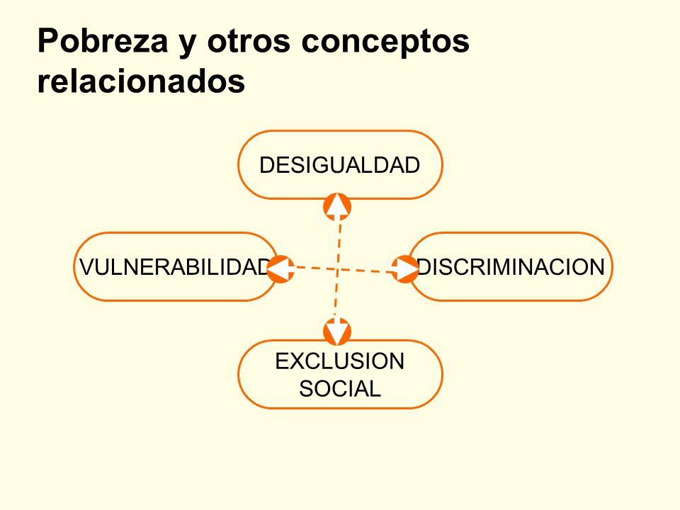Pobreza y otros conceptos relacionados