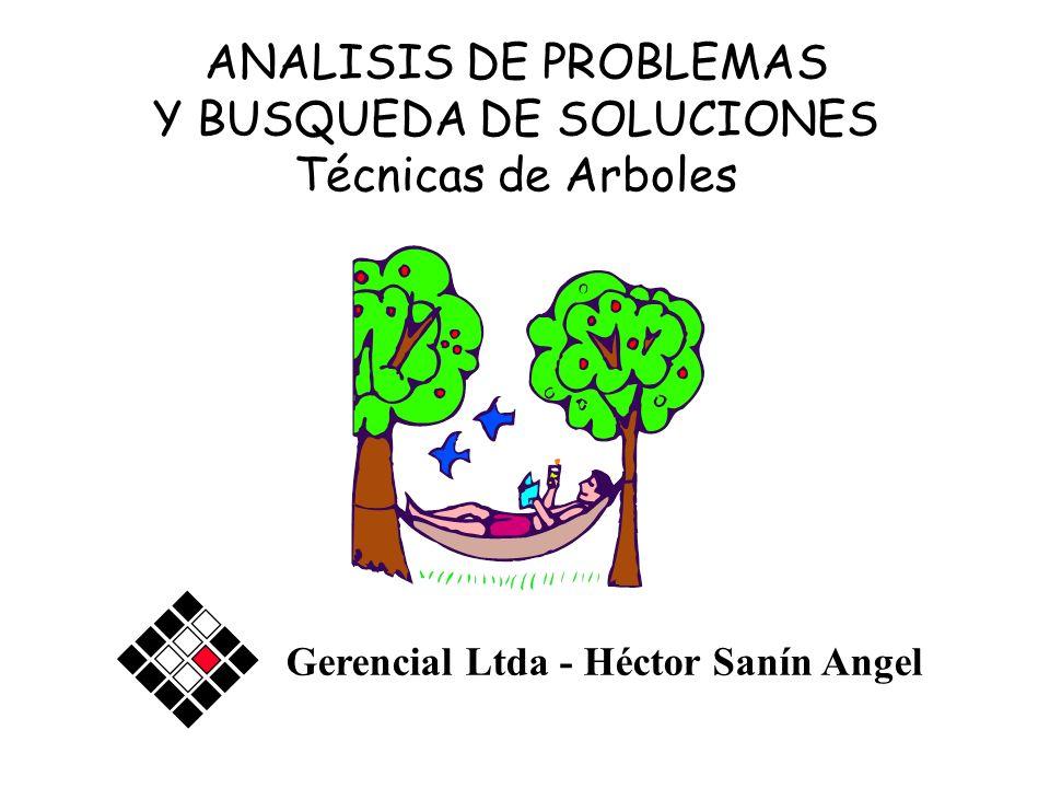 ANALISIS DE PROBLEMAS Y BUSQUEDA DE SOLUCIONES Técnicas de Arboles