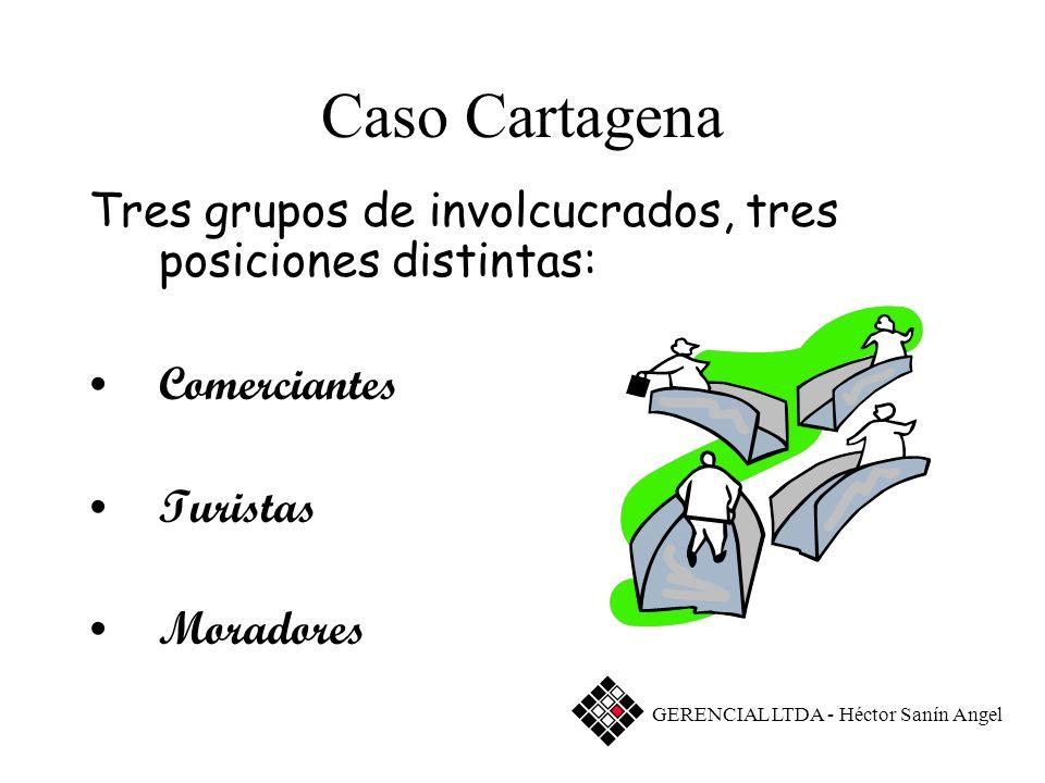 Caso Cartagena Tres grupos de involcucrados, tres posiciones distintas: Comerciantes. Turistas. Moradores.