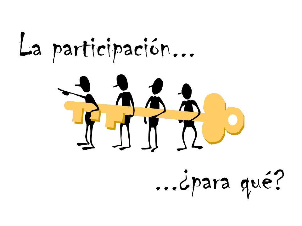 La participación... ...¿para qué