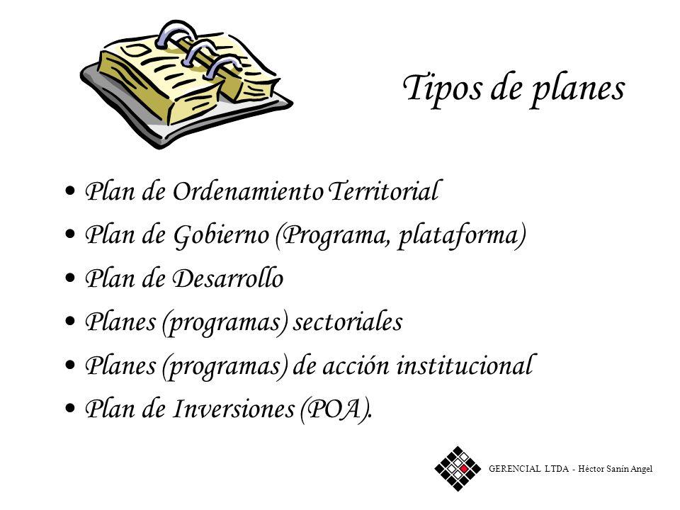 Tipos de planes Plan de Ordenamiento Territorial