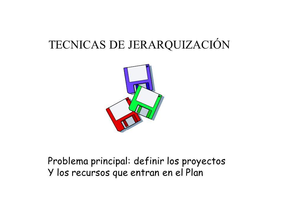 TECNICAS DE JERARQUIZACIÓN