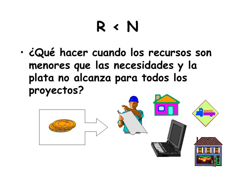 R < N ¿Qué hacer cuando los recursos son menores que las necesidades y la plata no alcanza para todos los proyectos