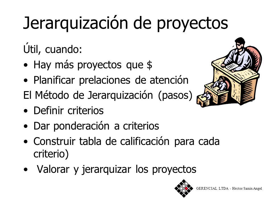 Jerarquización de proyectos
