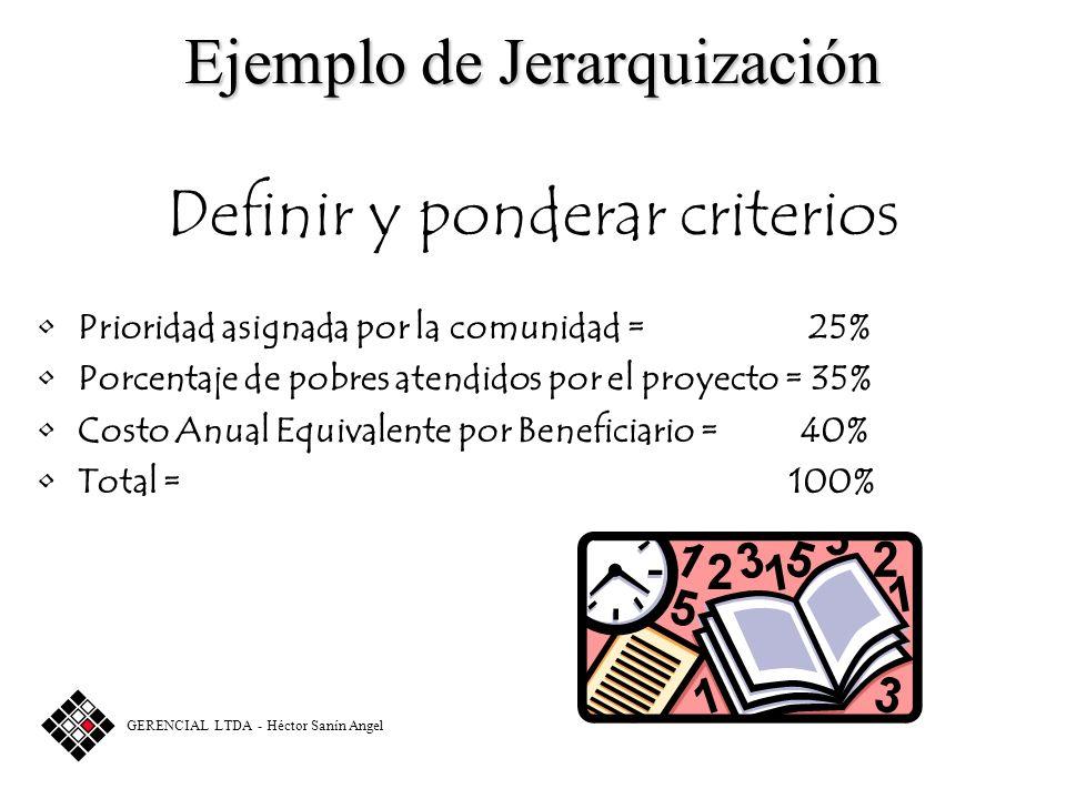 Ejemplo de Jerarquización Definir y ponderar criterios