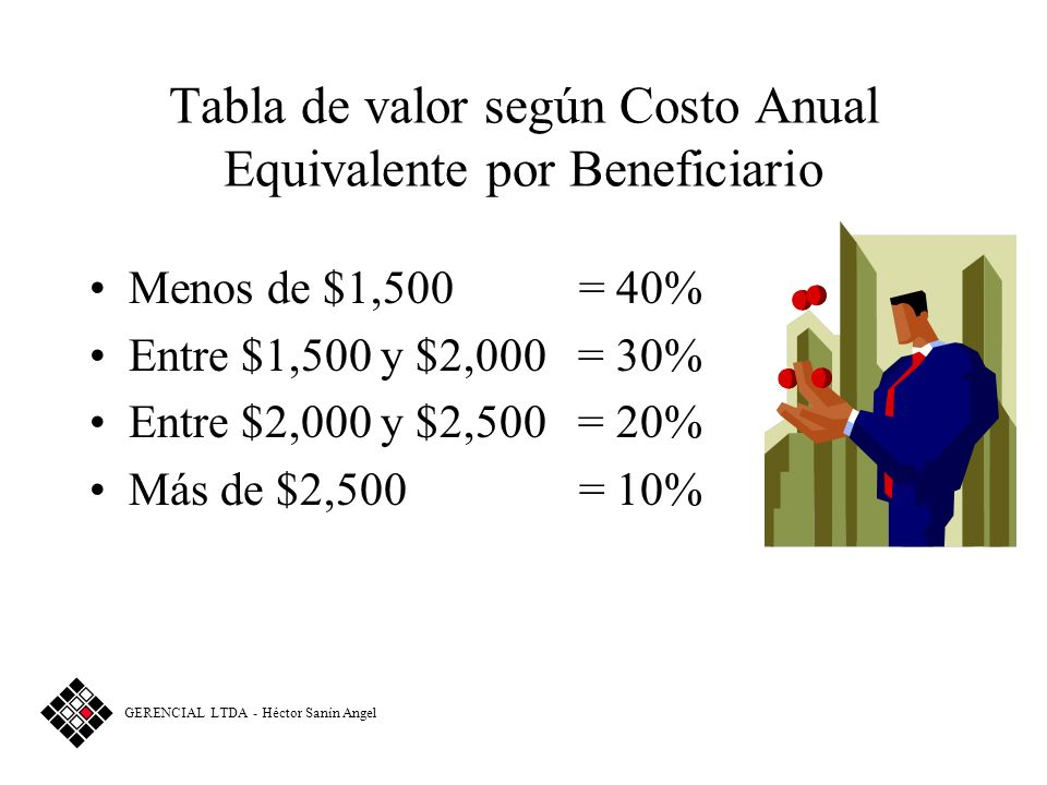 Tabla de valor según Costo Anual Equivalente por Beneficiario