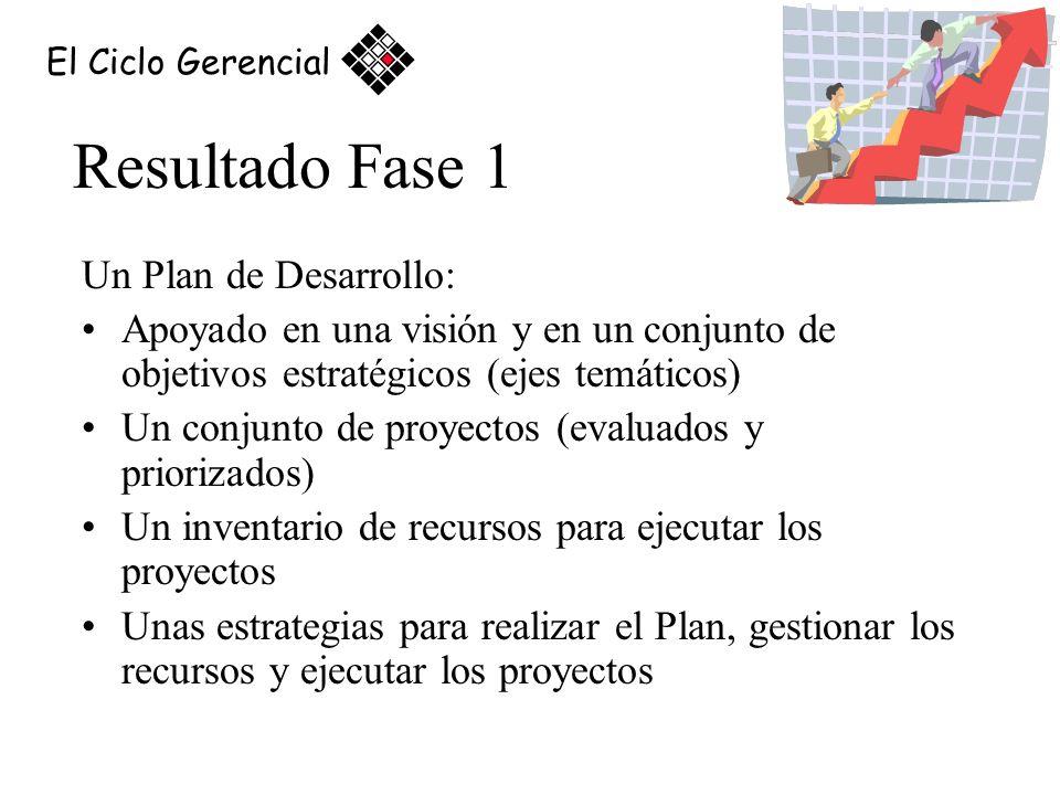 Resultado Fase 1 Un Plan de Desarrollo: