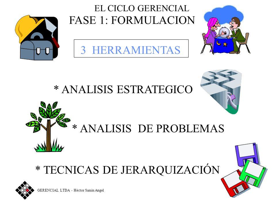 * TECNICAS DE JERARQUIZACIÓN