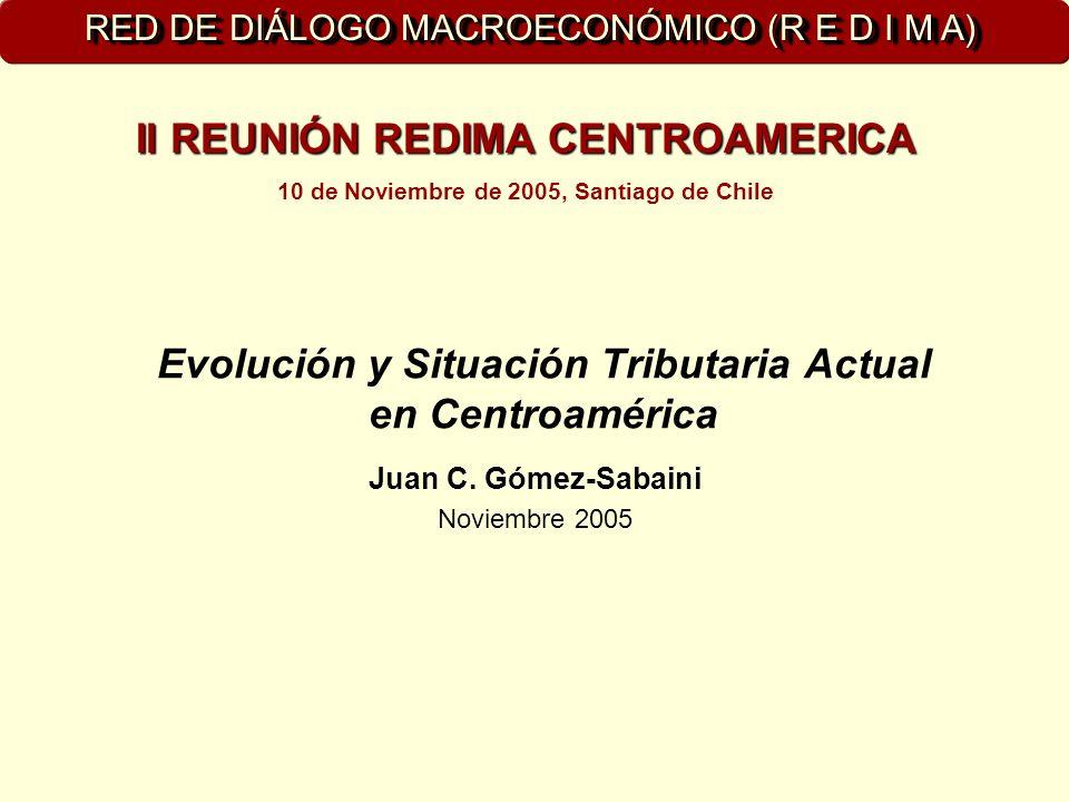 Evolución y Situación Tributaria Actual en Centroamérica